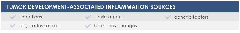 Proinflammatory Cytokines Monitoring - Bioscience Institute